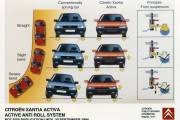 Citroen Xantia Activa 0520 001 thumbnail