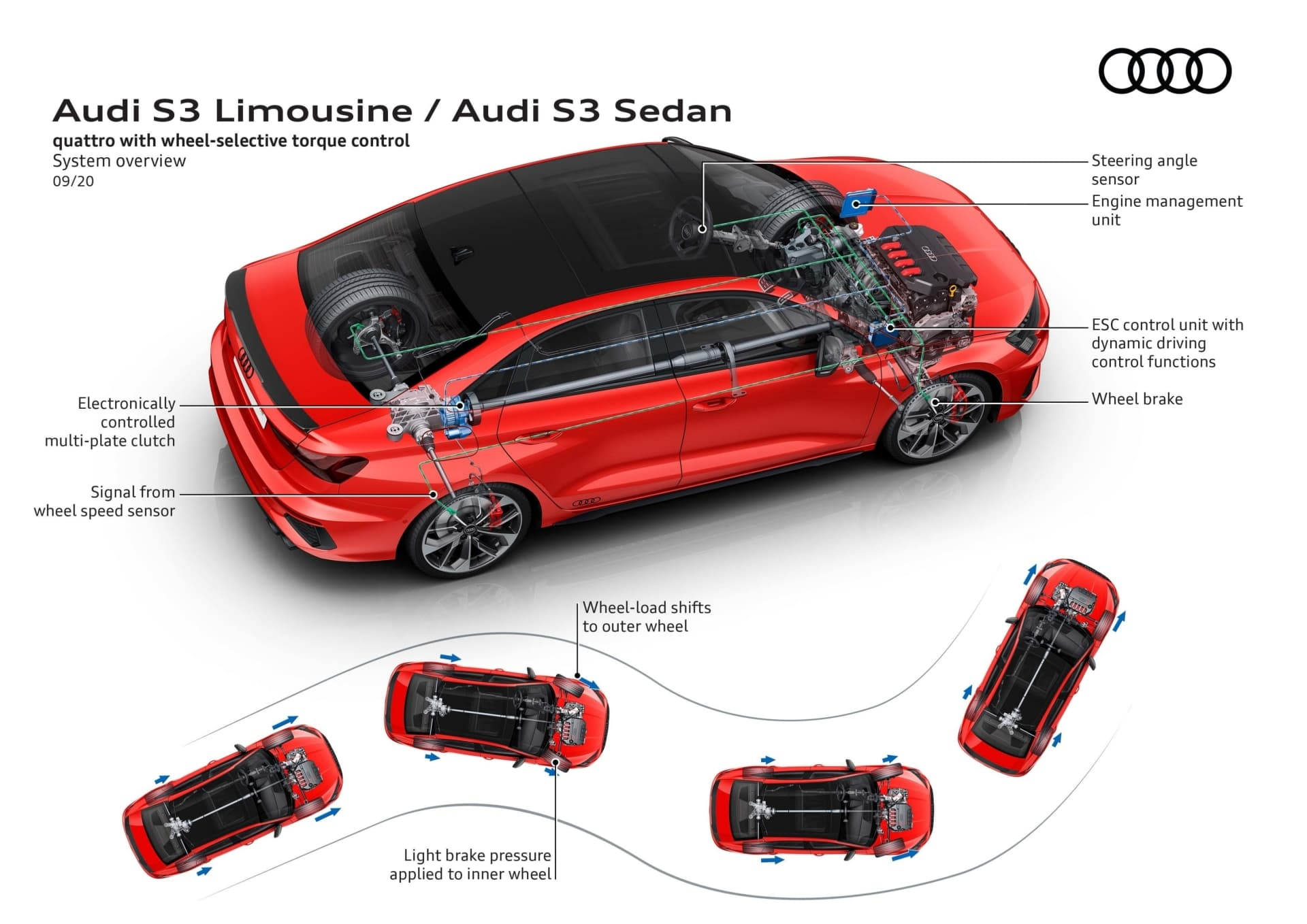 Audi S3 Sedan 2020 20
