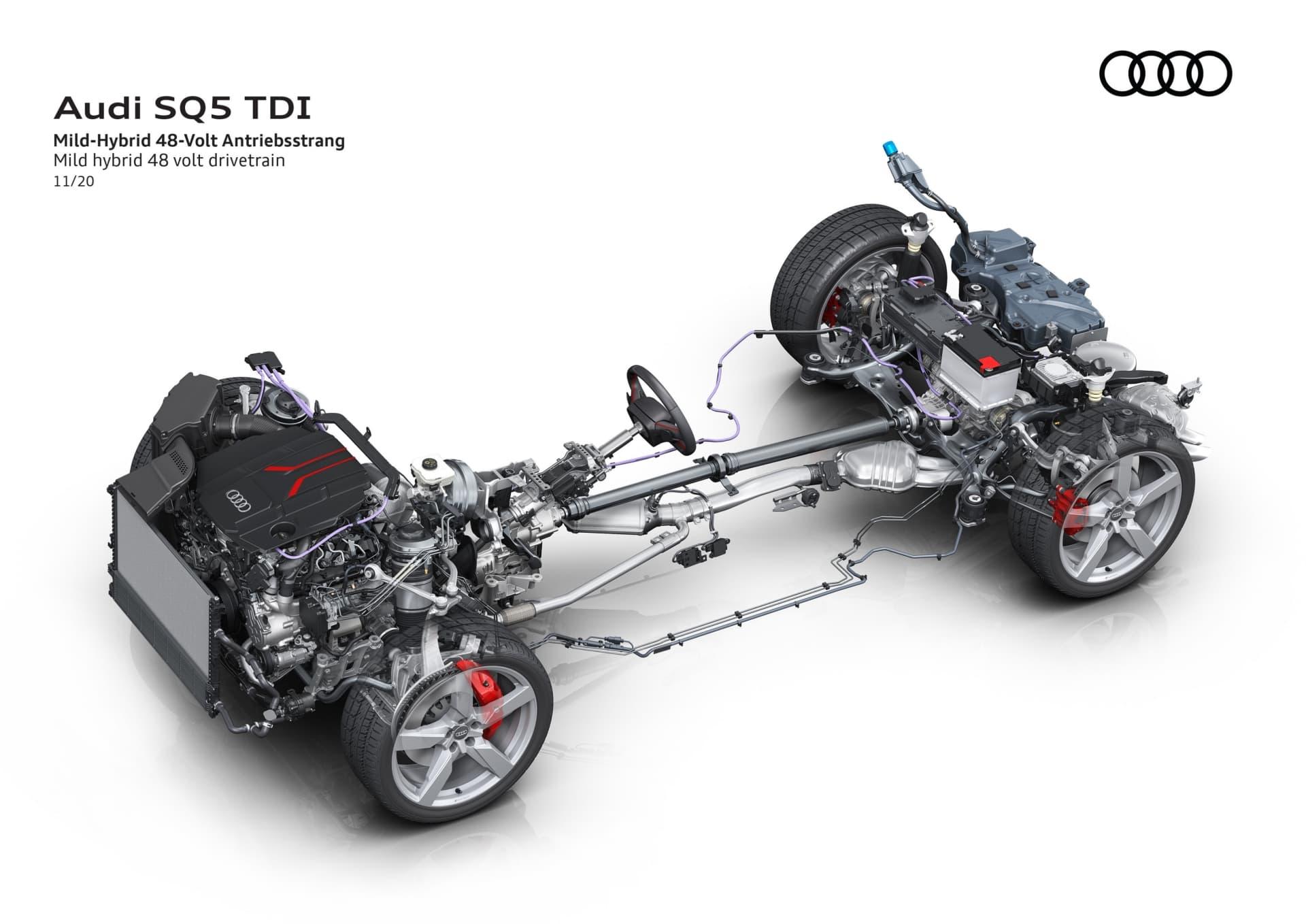 Audi Sq5 Tdi 2021 14