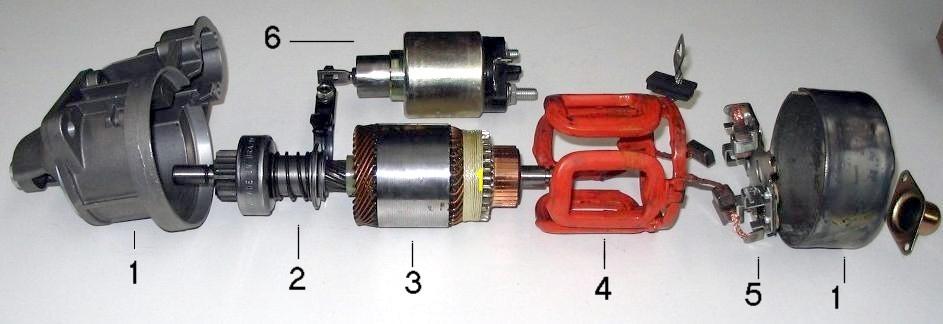 Motor De Arranque Partes