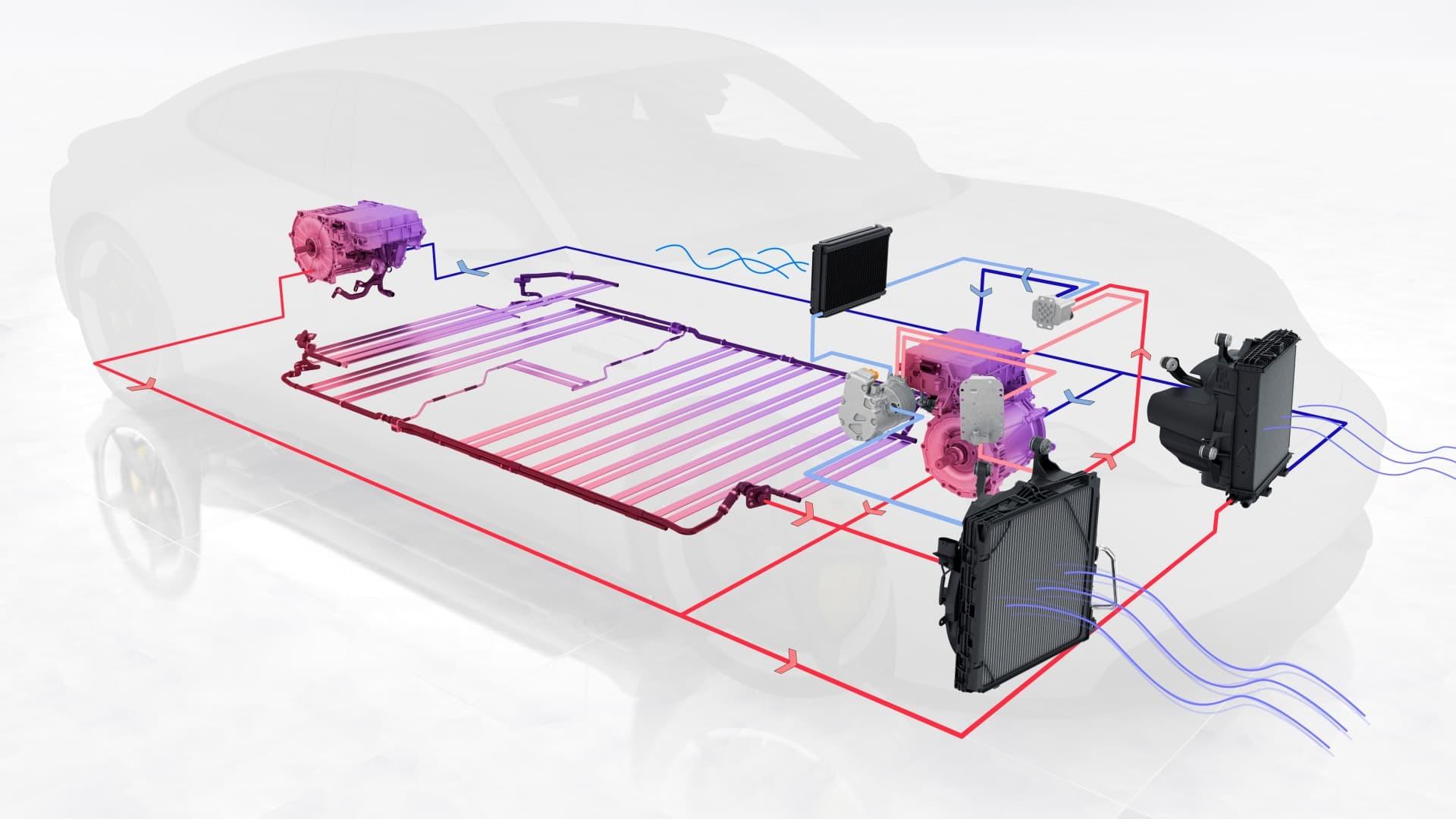 Refrigerante Porsche Taycan