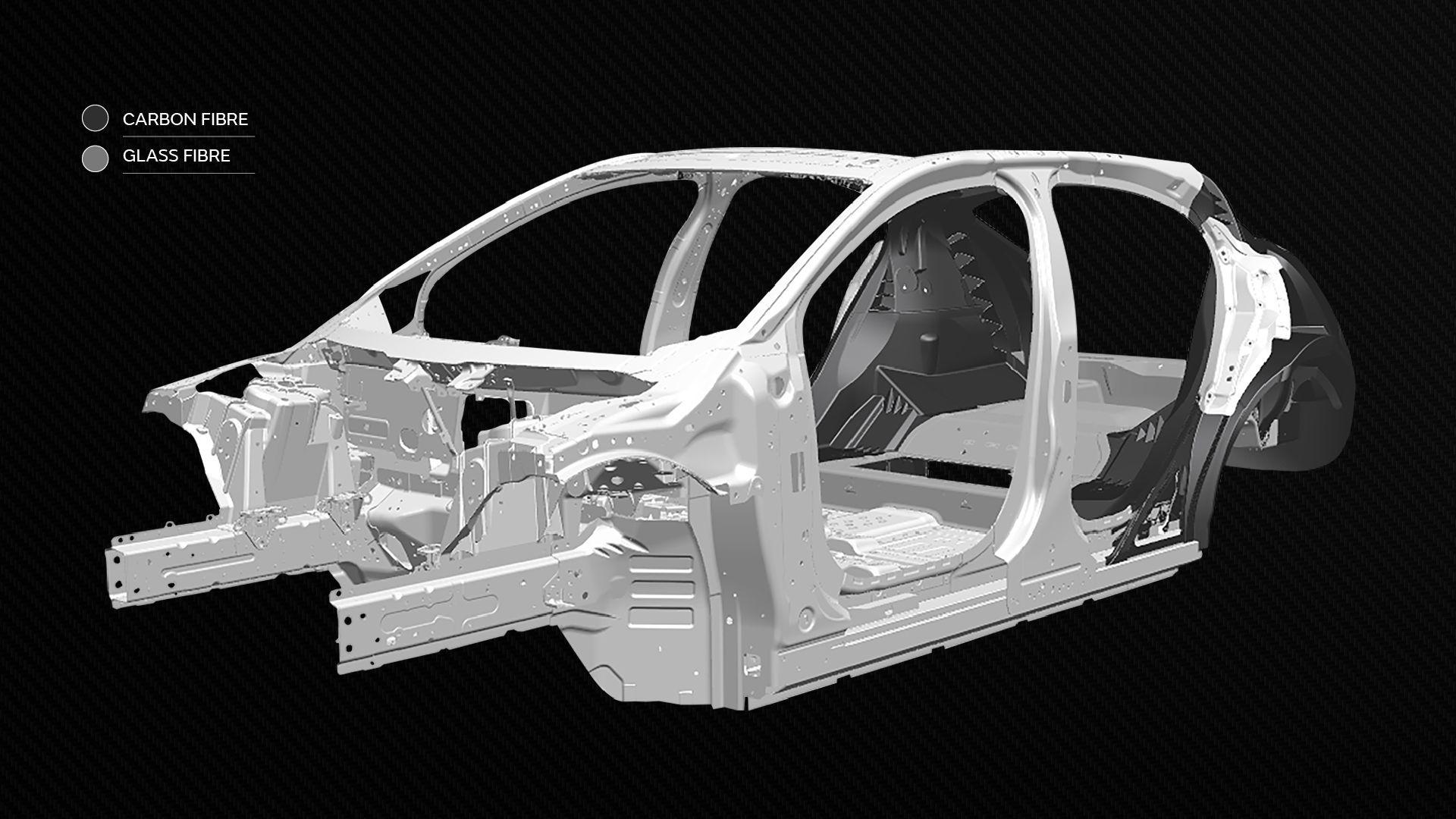 Jaguar Land Rover Proyecto Tucana 01