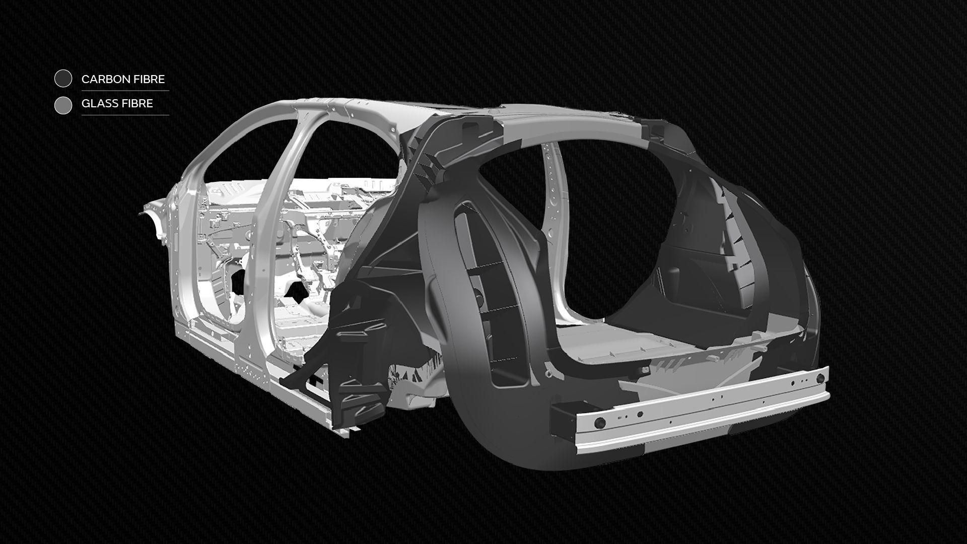 Jaguar Land Rover Proyecto Tucana 02