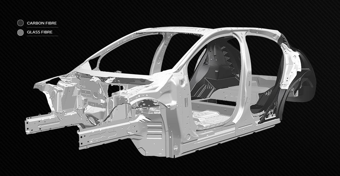 Jaguar Land Rover Proyecto Tucana 03