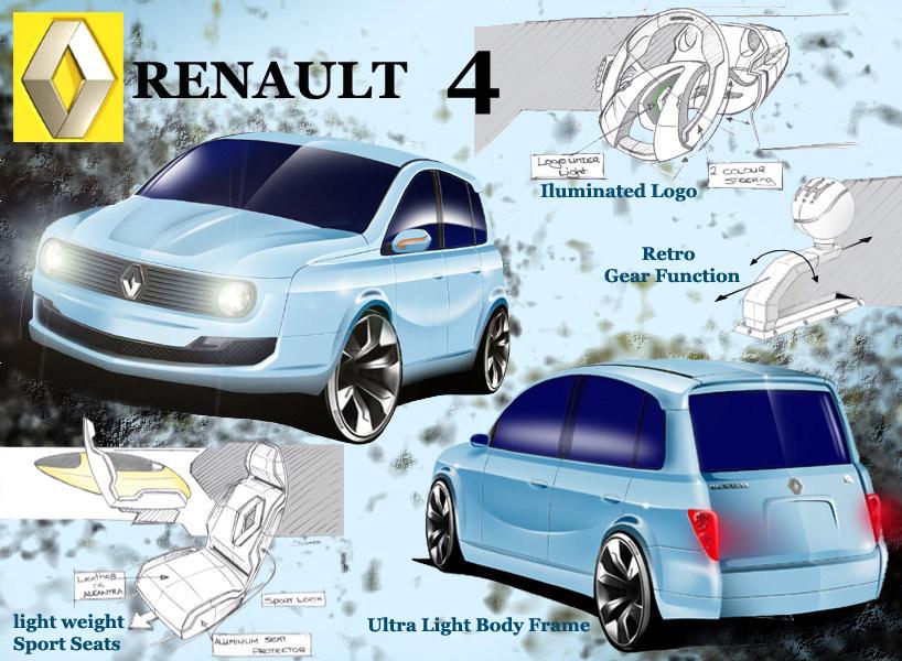 Renault 4 Concept Duarte Andrade 3