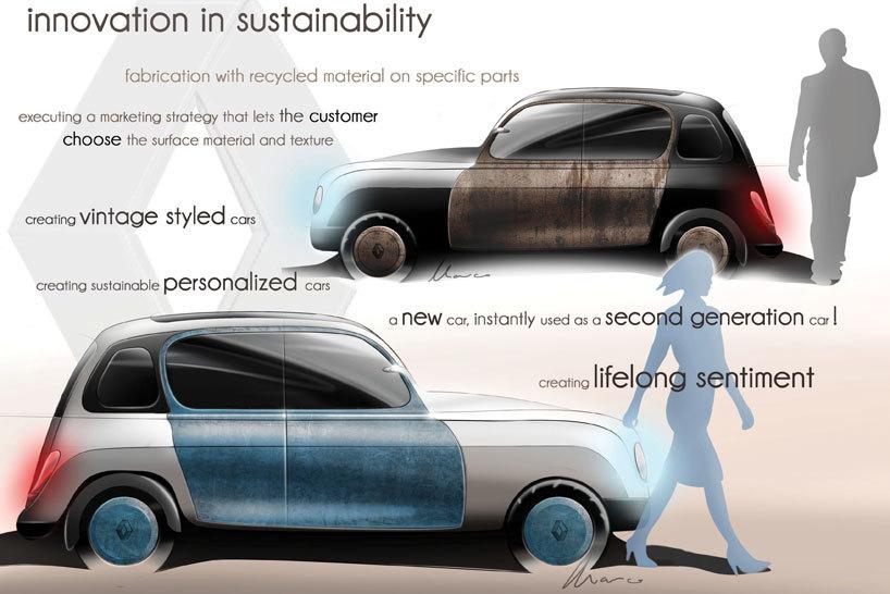 Renault 4 Remake Marco Van Leeuwen 3