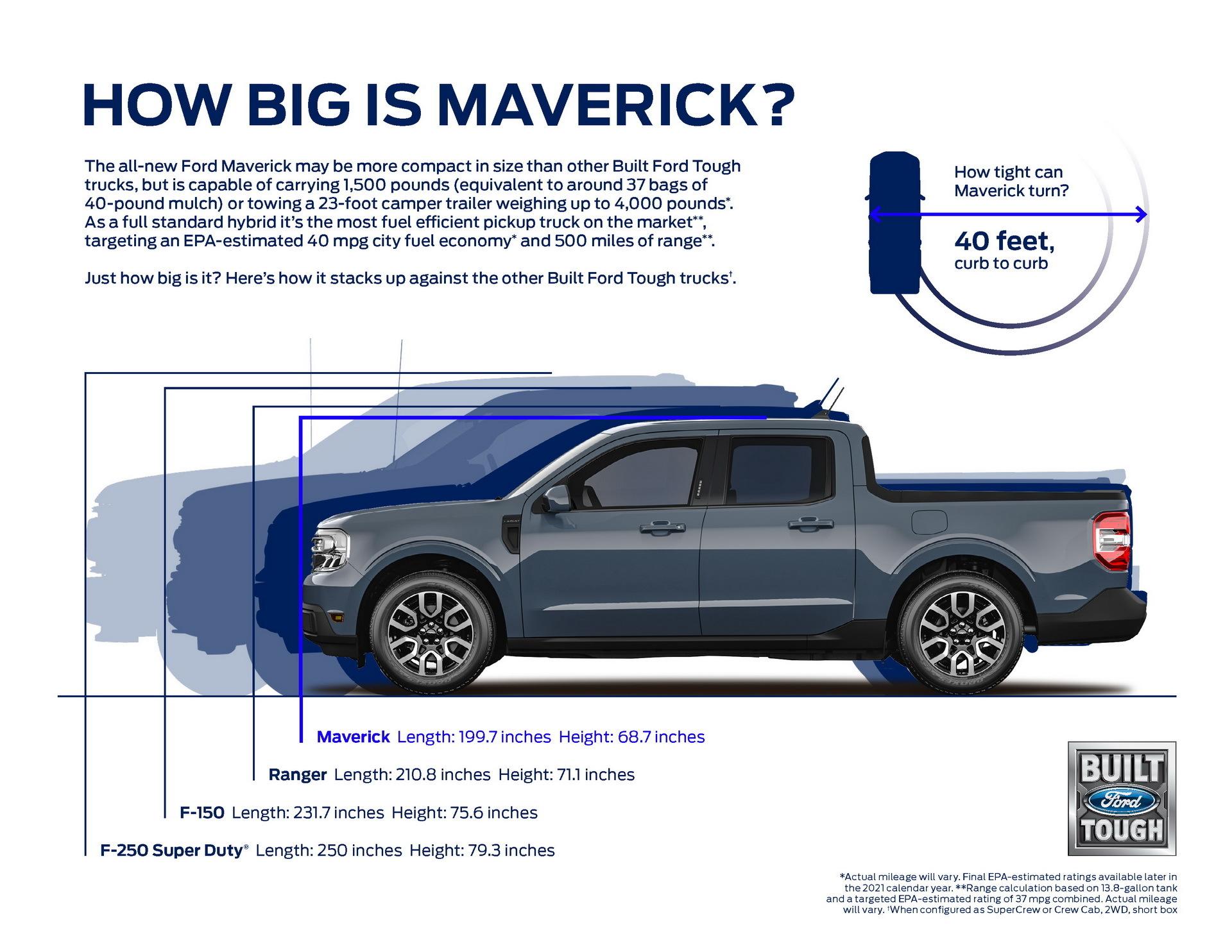 Ford Maverick 2022 55
