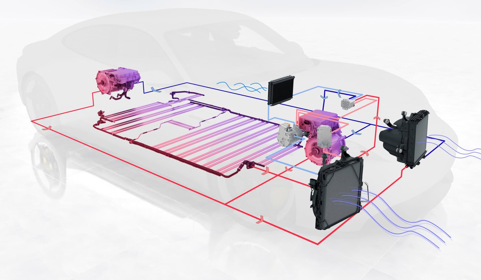 Porsche Taycan Baterias Refrigeracion
