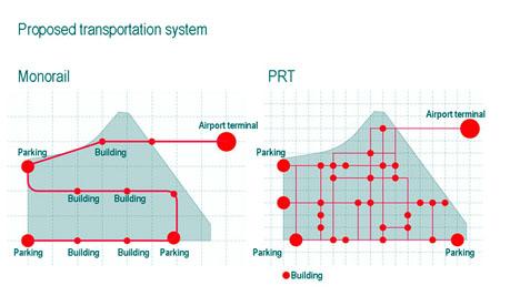 Masdar City, una ciudad con futuro transporte automatizado y ecológico
