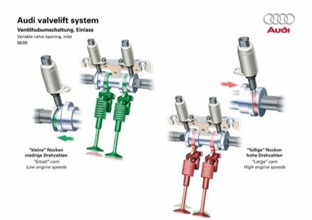 audi-valvelift-system.jpg