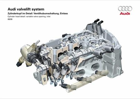 Audi Valvelift System, nuevo sistema de control de válvulas