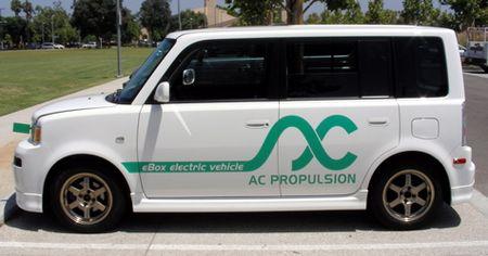 California, España y los coches eléctricos