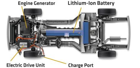 Diagrama del Chevrolet Volt