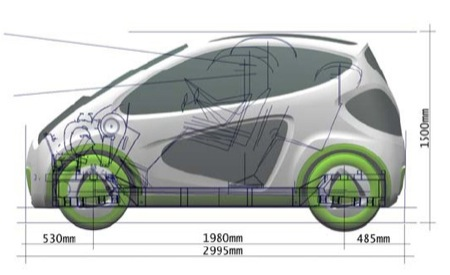 Fiat Phylla Electric Concept Car