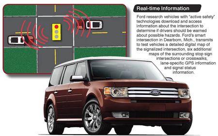 Nuevo sistema de comunicación entre vehículos de Ford