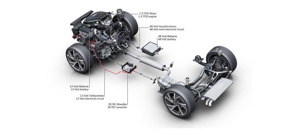 Diesel Gasolina Microhibrido 2021 Audi 48v thumbnail