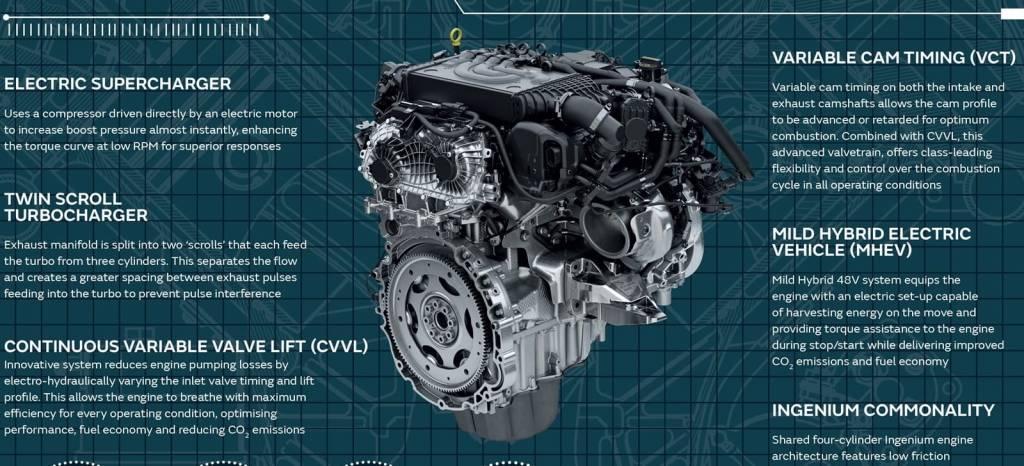 Jaguar Land Rover se pasa a los 6 cilindros en línea, con Turbo eléctrico y 400 CV