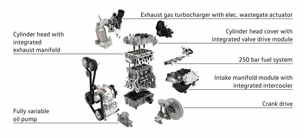 El escándalo del CO2 de Volkswagen tampoco era para tanto: estos 9 coches son los únicos afectados