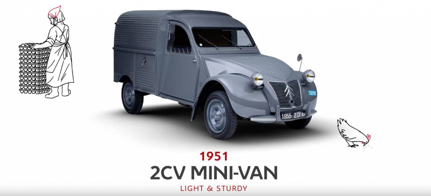 Citroen Furgonetas Video Historia