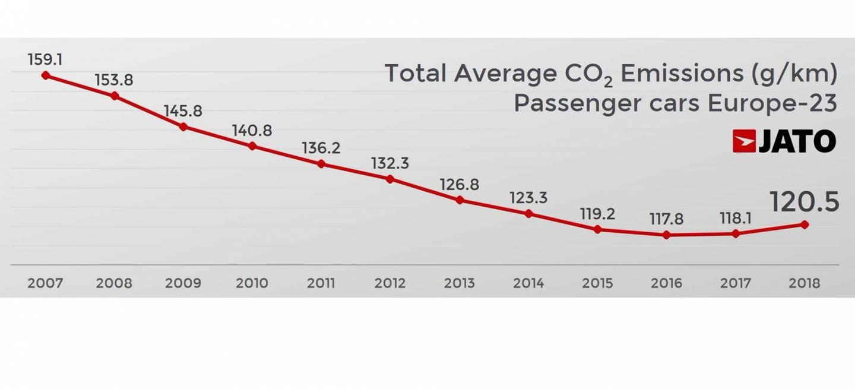 Crisis Diesel Emisiones Coches Nuevos 02
