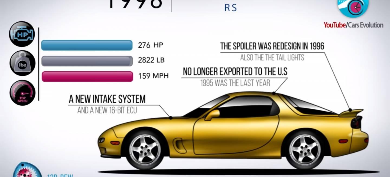Mazda Rx 7 0819 01