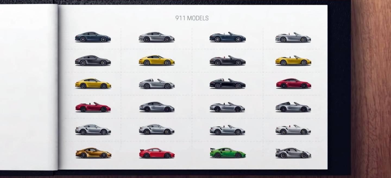 Porsche 911 Versiones 1018 01