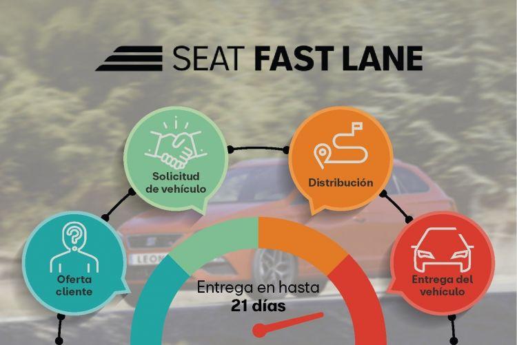 1479409 Seat Fast Lane Tu Nuevo Leon En Solo 21 Dias 01 Hq