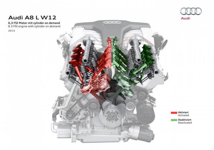 El bloque W12 de Audi también cuenta ya con la tecnología Cylinder on demand