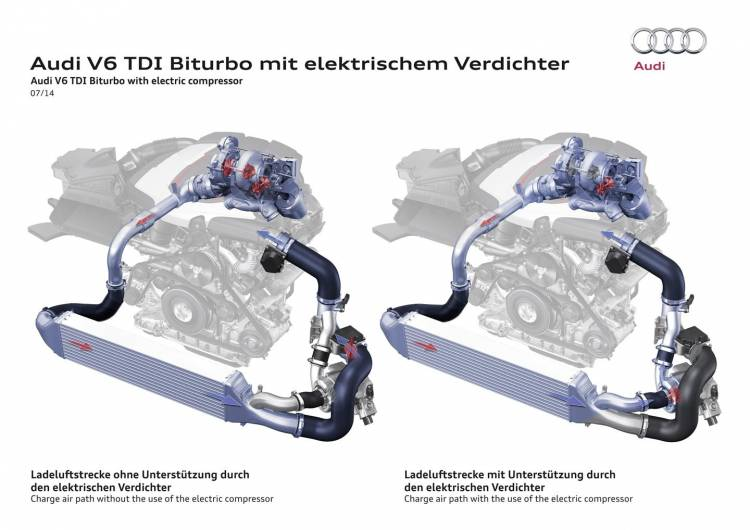 Audi-v6-TDI-Biturbo-electric-turbo-2015-00
