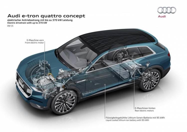 Audi_e-tron_quattro_concept_2015_DM_21