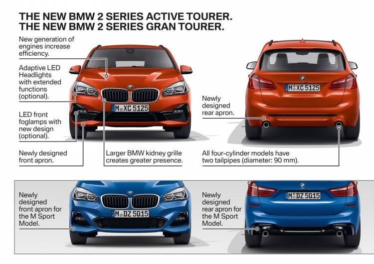 BMW-Serie-2-active-tourer-gran-tourer-2018-62