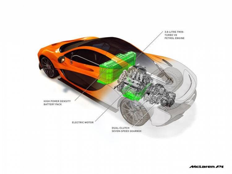 McLaren P1: 916 caballos y 900 Nm de par para una nueva era de los superdeportivos