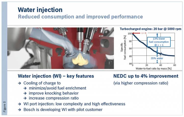 Bosch-inyeccion-de-agua-130515-00