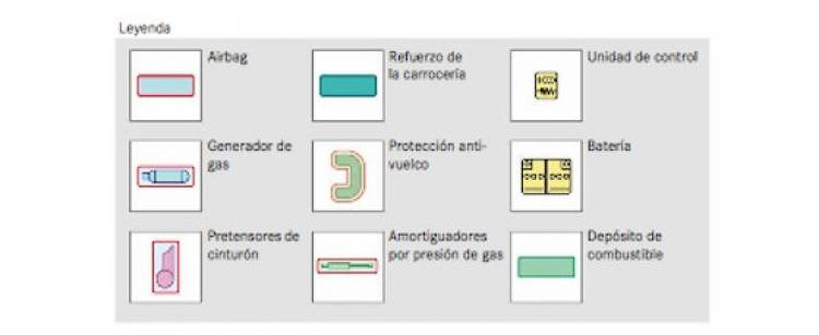 Ejemplo de hoja de rescate (II)