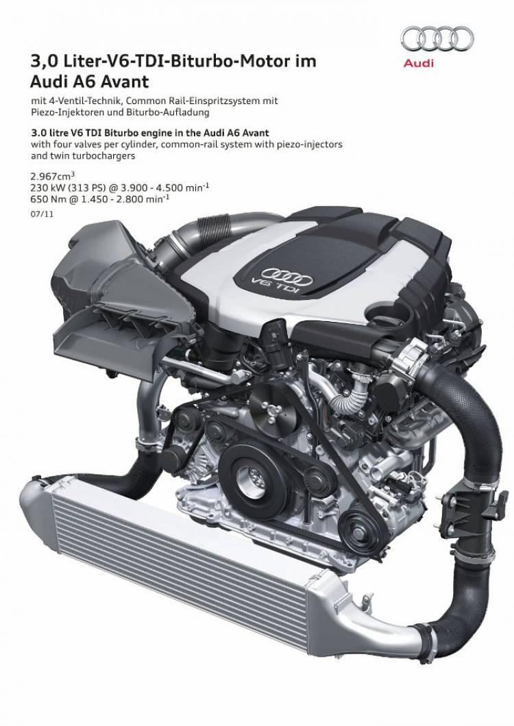 Nuevo motor Audi V6 TDI Biturbo
