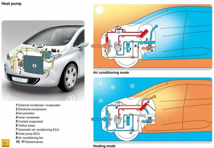 Sale vapor de la calefaccion del auto