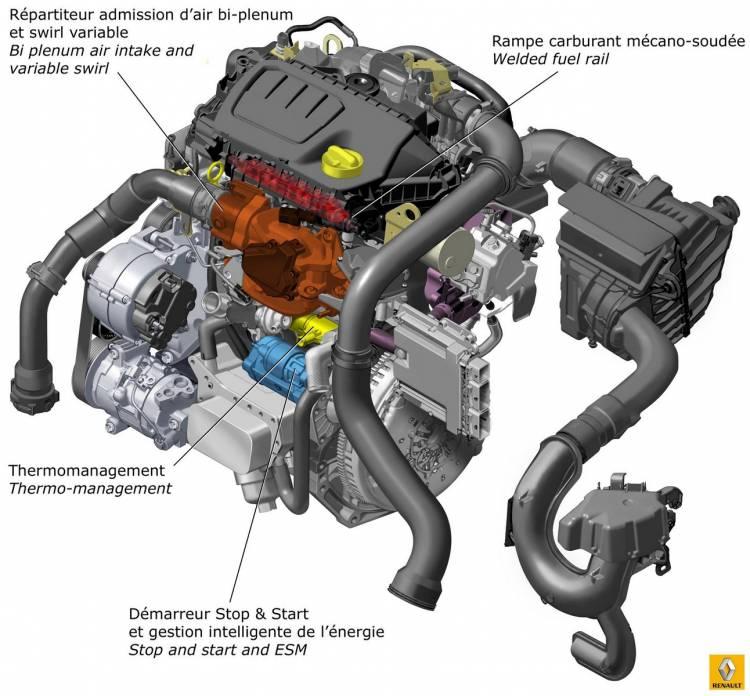 Motor Renault 1.6 dCi 130 CV