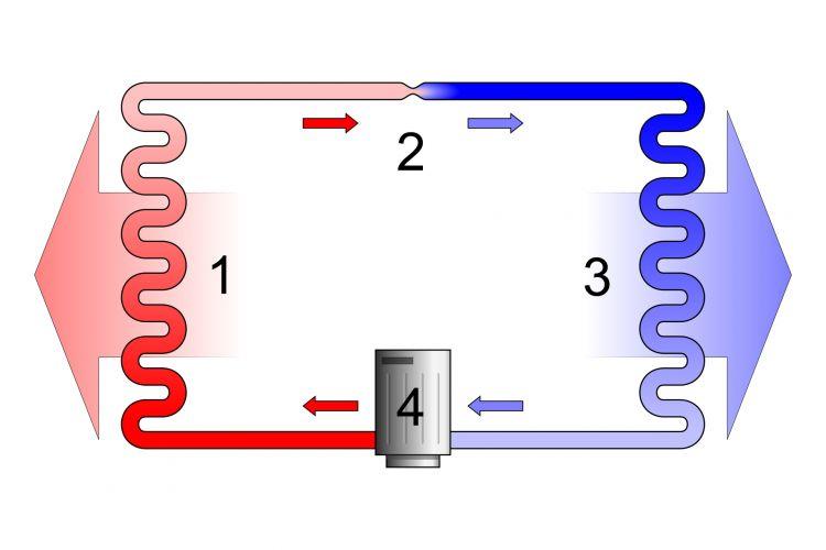 Aire Acondicionado Diagrama Ciclo