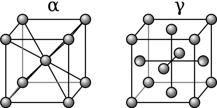 Aleacion Tratamientos Termicos Definicion Estructura Atomica Hierro