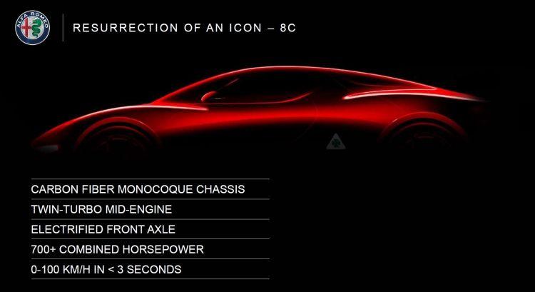 Alfa Romeo 8c Plan Relanzamiento 2018 0920 01