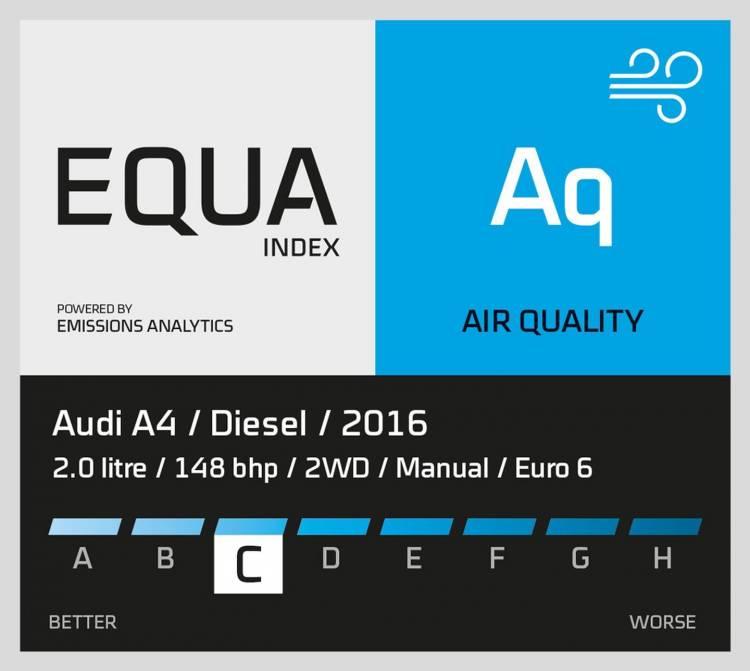 audi-a4-diesel-2016-2.0litre-148bhp-2wd-manual-euro6