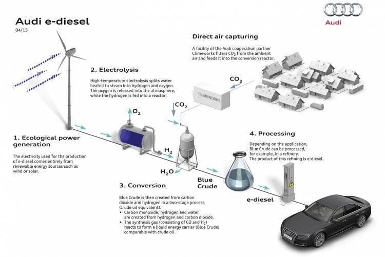 audi-e-diesel-05-1440px