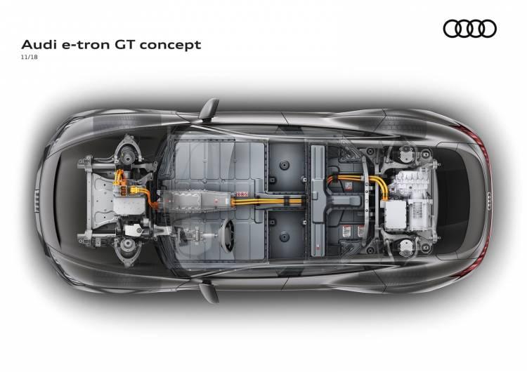 Audi E Tron Gt 291118 003