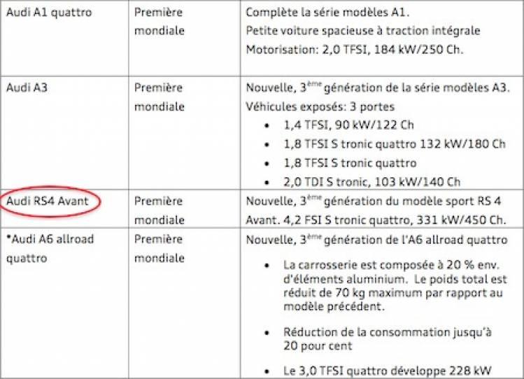 audi-leaked-info-geneva-2012