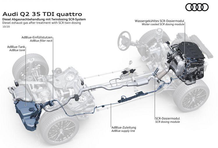 Audi Q2 Scr Adblue Doble Dosis