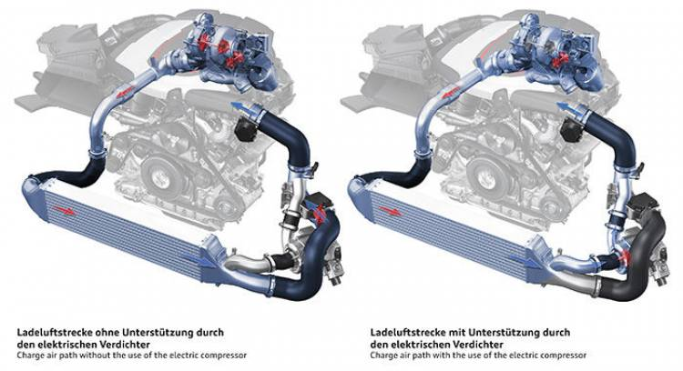 Audi compresor eléctrico