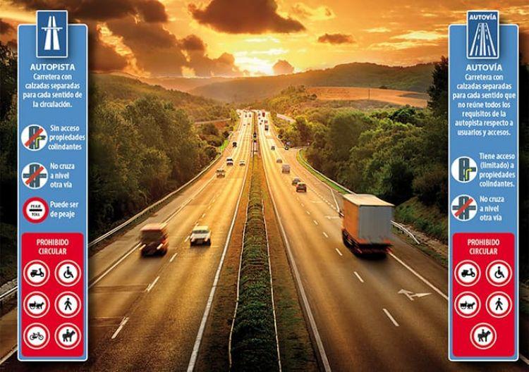Autovia Autopista Diferencias Dgt