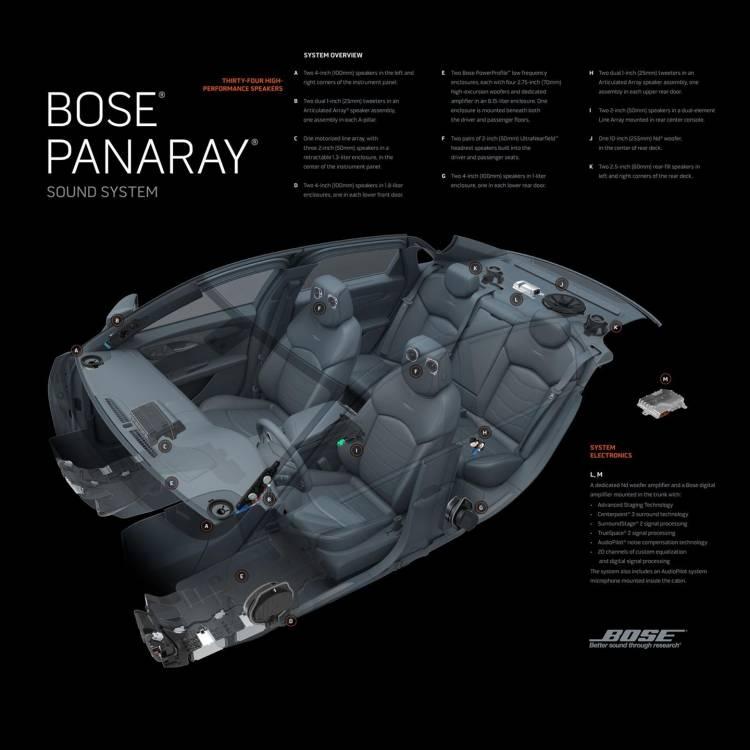 cadillac-ct6-bose-panaray-270315-01