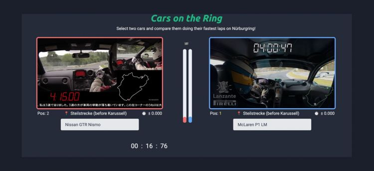 Cars On The Ring Portada