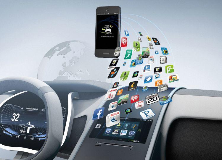Coche Conectado Ilustracion Telefono Movil Smartphone